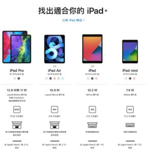 iPad系列 產品線比較