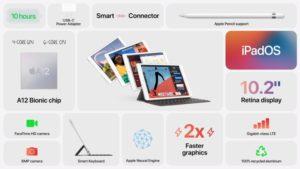 iPad 8 功能特色