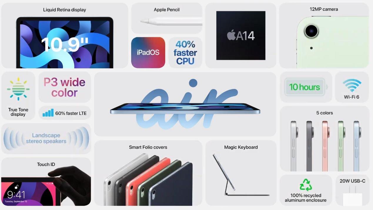 iPad air 4 特色說明