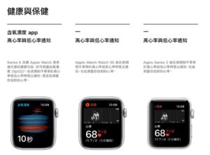 Apple Watch 功能