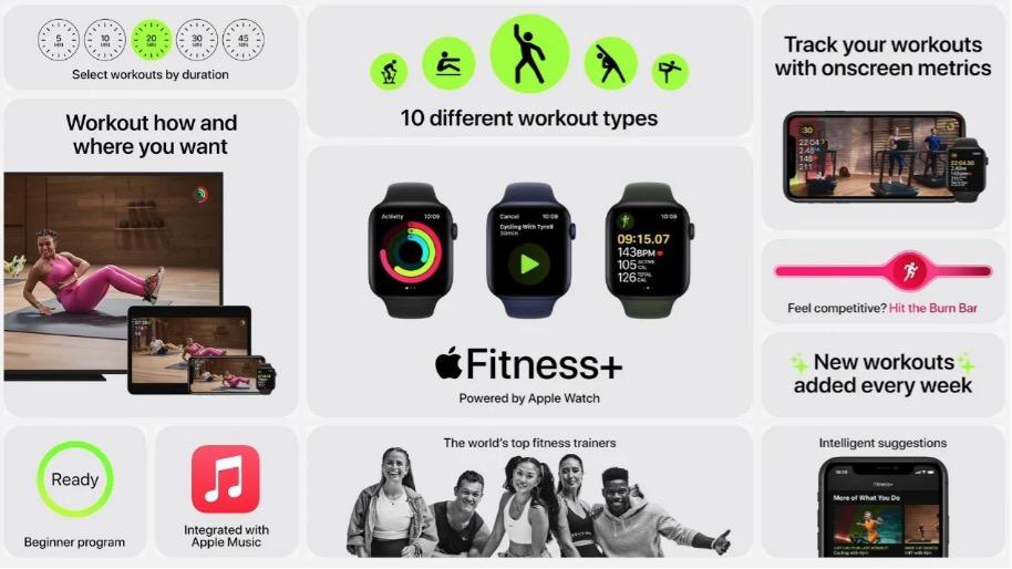 watchos7 fitness+